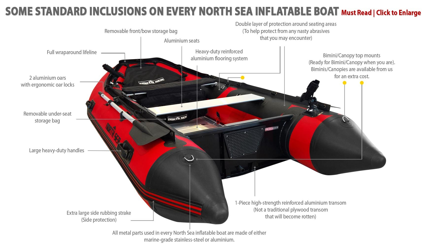 Standard Inclusions on North Sea Inflatable Boats